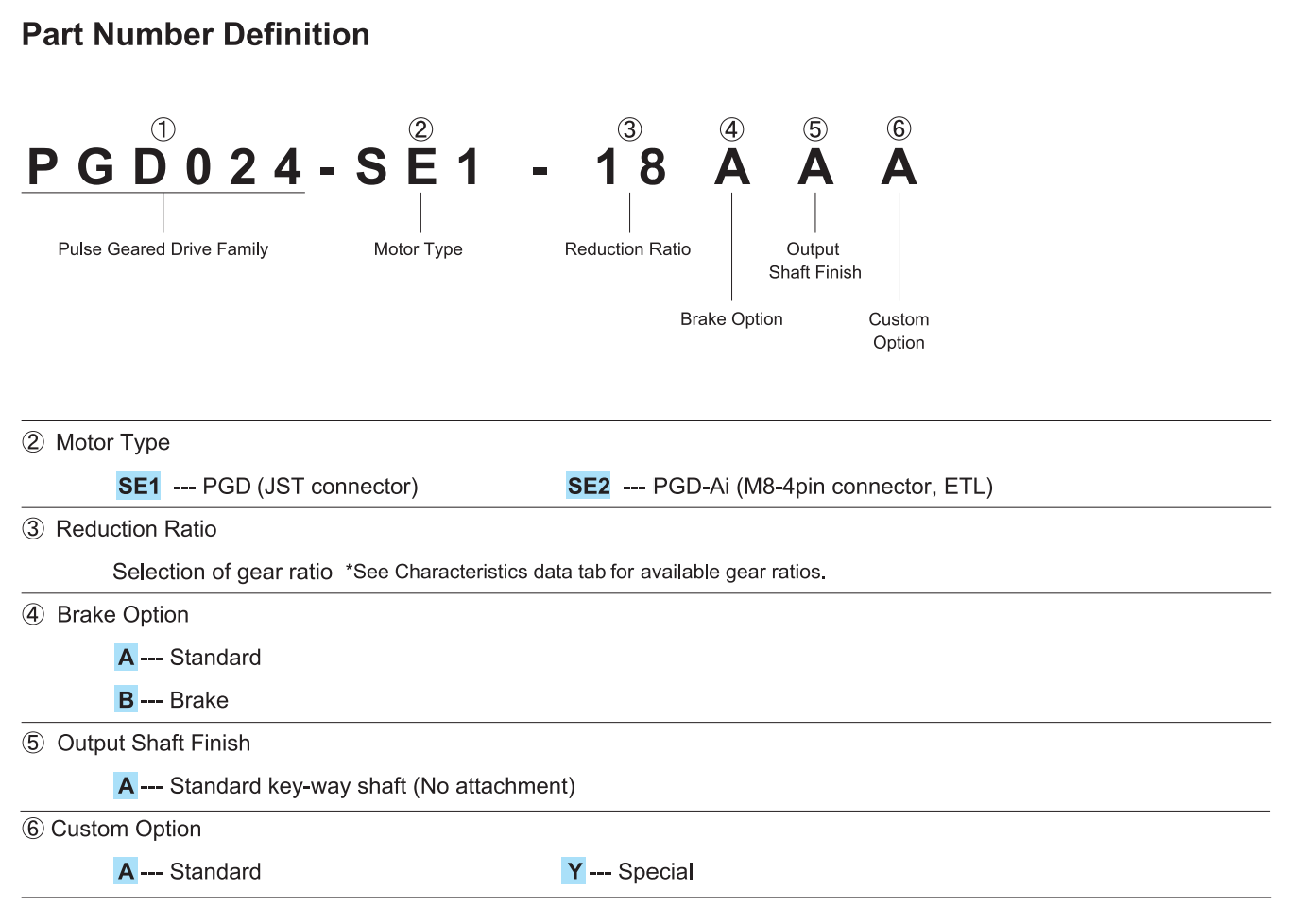 Pulse Geared Drive AI Part Number Definition